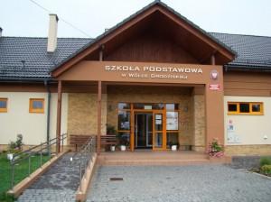 Sukces organizacji pozarządowej wprowadzeniu szkoły